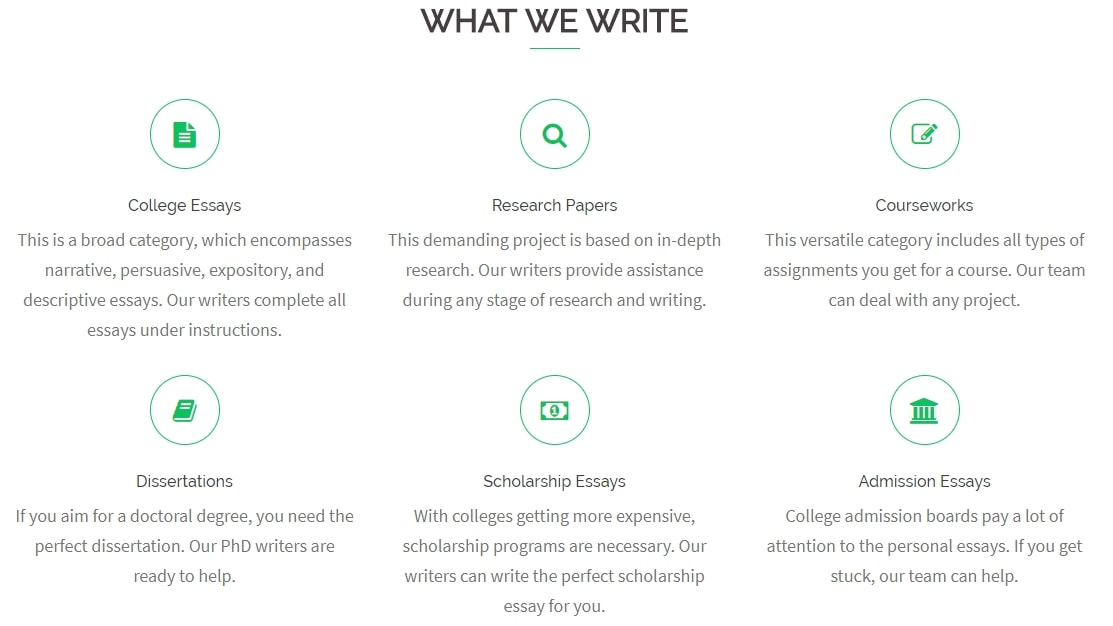 College writing service reviews