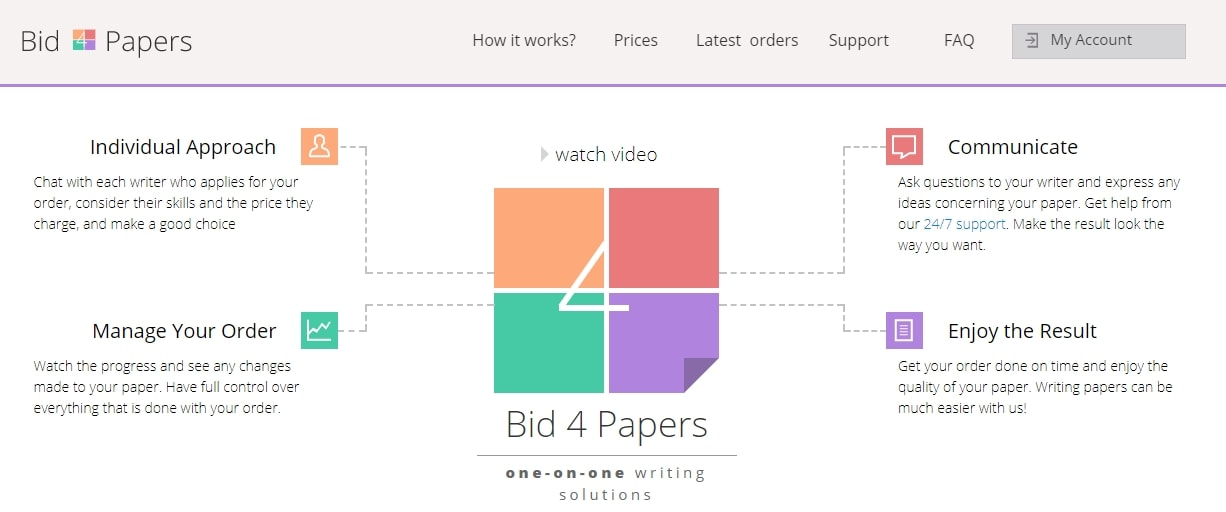 Bid4Papers.com Review